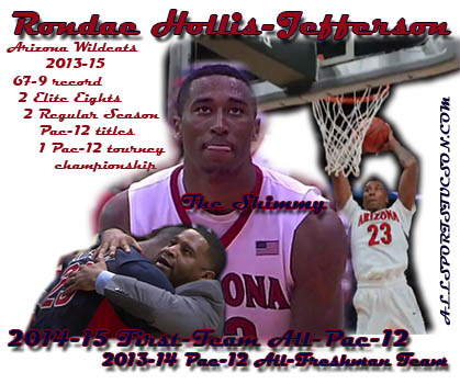 Social media reactions of Arizona Wildcats forward Rondae Hollis-Jefferson turning pro