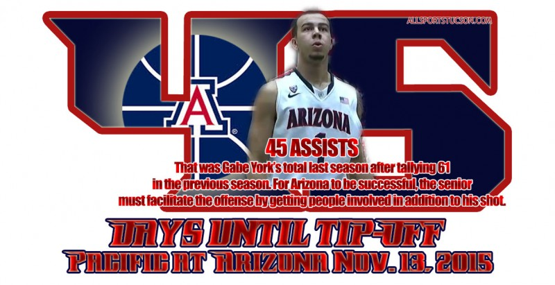 Arizona Wildcats hoops countdown: We're at 45 days and counting to tipoff