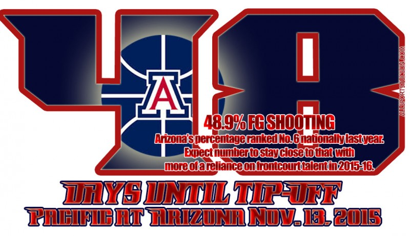Arizona Wildcats hoops countdown: We're at Day No. 48 and counting