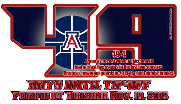 Arizona Wildcats hoops countdown: We're at Day No. 49 and counting