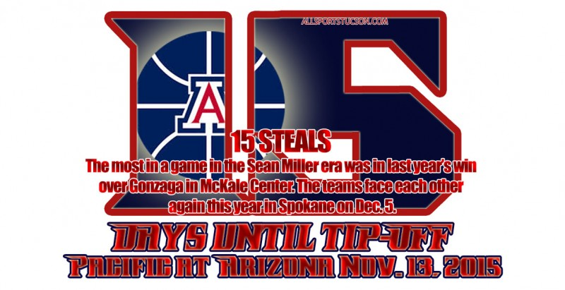 Arizona Wildcats hoops countdown slideshow: We're at 15 days and counting to tipoff