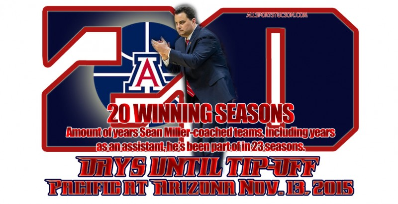 Arizona Wildcats hoops countdown slideshow: We're at 20 days and counting to tipoff