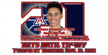 Arizona Wildcats hoops countdown slideshow: We're at 21 days and counting to tip off