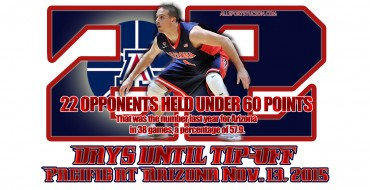 Arizona Wildcats hoops countdown slideshow: We're at 22 days and counting to tipoff