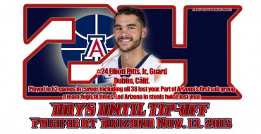 Arizona Wildcats hoops countdown slideshow: We're at 24 days and counting to tipoff