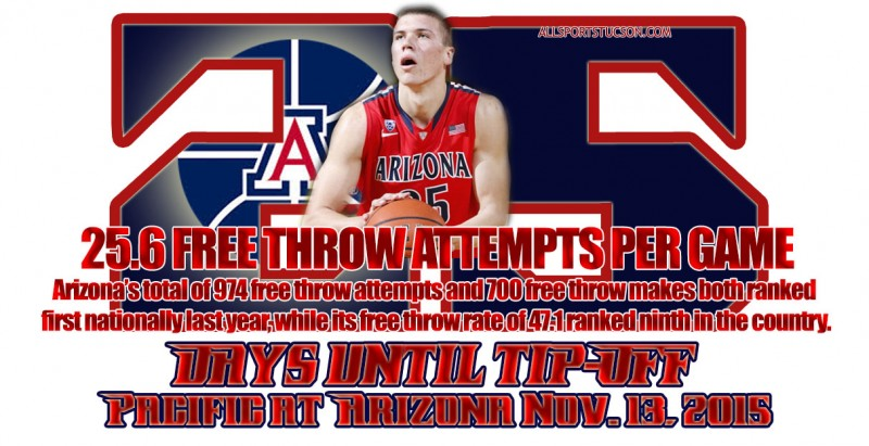 Arizona Wildcats hoops countdown slideshow: We're at 25 days and counting to tipoff