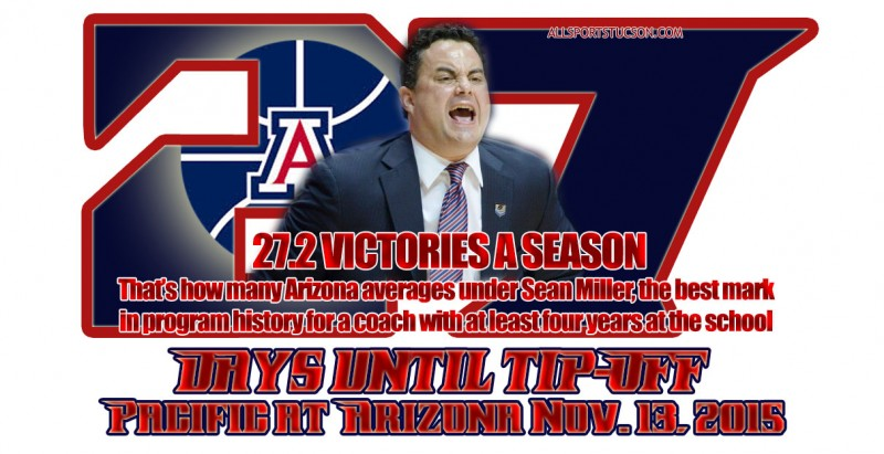 Arizona Wildcats hoops countdown slideshow: We're at 27 days and counting to tipoff