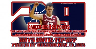 Arizona Wildcats hoops countdown slideshow: We're at 29 days and counting to tipoff