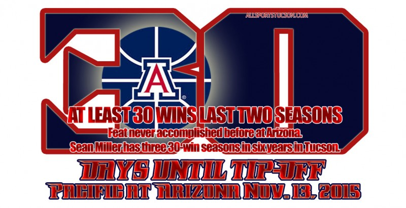 Arizona Wildcats hoops countdown slideshow: We're at 30 days and counting to tipoff