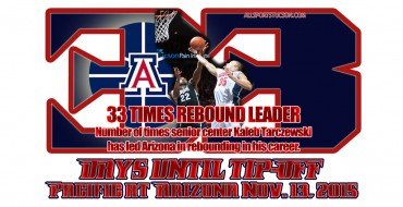 Arizona Wildcats hoops countdown slideshow: We're at 33 days and counting to tipoff