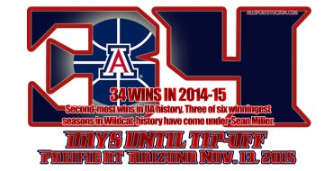 Arizona Wildcats hoops countdown: We're at 34 days and counting to tipoff