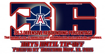 Arizona Wildcats countdown to tipoff: We're at 36 days and counting to tipoff