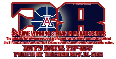 Arizona Wildcats hoops countdown: We're at 38 days and counting to tipoff