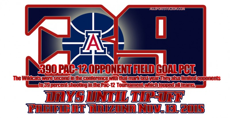 Arizona Wildcats hoops countdown: We're at 39 days and counting