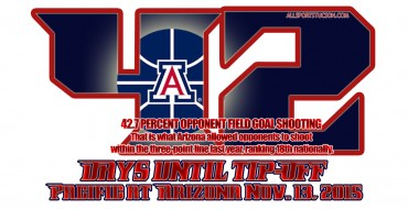 Arizona Wildcats hoops countdown: We're at 42 days and counting to tipoff
