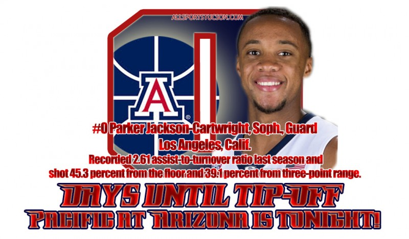 Arizona Wildcats hoops countdown is over — Season opener tonight vs. Pacific