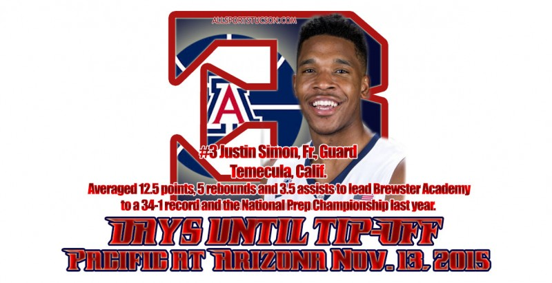 Arizona Wildcats hoops countdown slideshow: We're at only three days and counting to tipoff