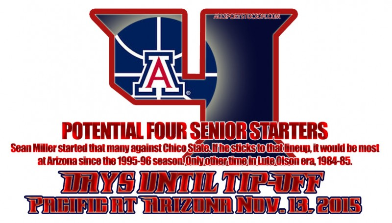 Arizona Wildcats hoops countdown slideshow: We're only four days and counting to tipoff