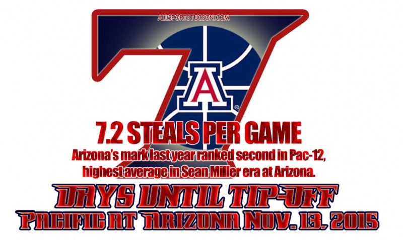Arizona Wildcats hoops countdown: We're one week away and counting