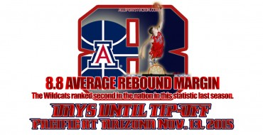 Arizona Wildcats hoops countdown slideshow: We're at 8 days and counting to tipoff