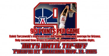 Arizona Wildcats hoops countdown slideshow: We're 9 days and counting to tipoff