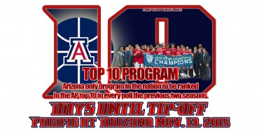 Arizona Wildcats hoops countdown slideshow: We're at 10 days and counting to tipoff