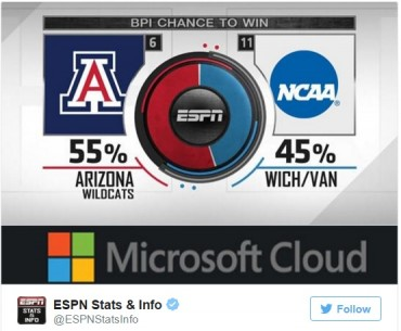Social media reactions to First Four matchup: Vandy vs. Wichita State