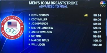 OLYMPIC TRIALS: Marcus Titus qualifies for 100 Breast final