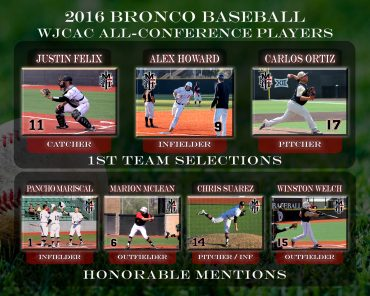 Winston Welch, Pancho Mariscal, Justin Felix & Ryan Penaflor earn conference honors